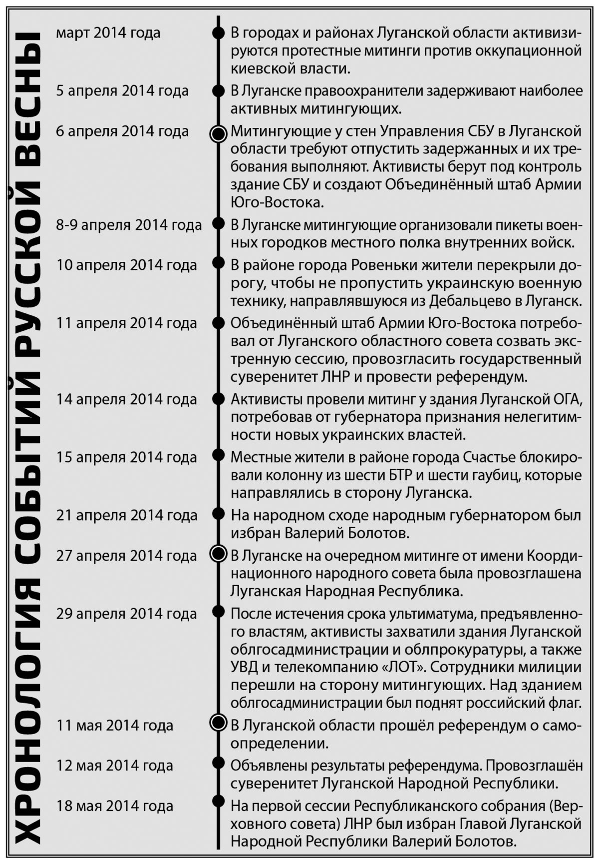 Александр Проценко о событиях Русской весны, которые изменили нашу жизнь